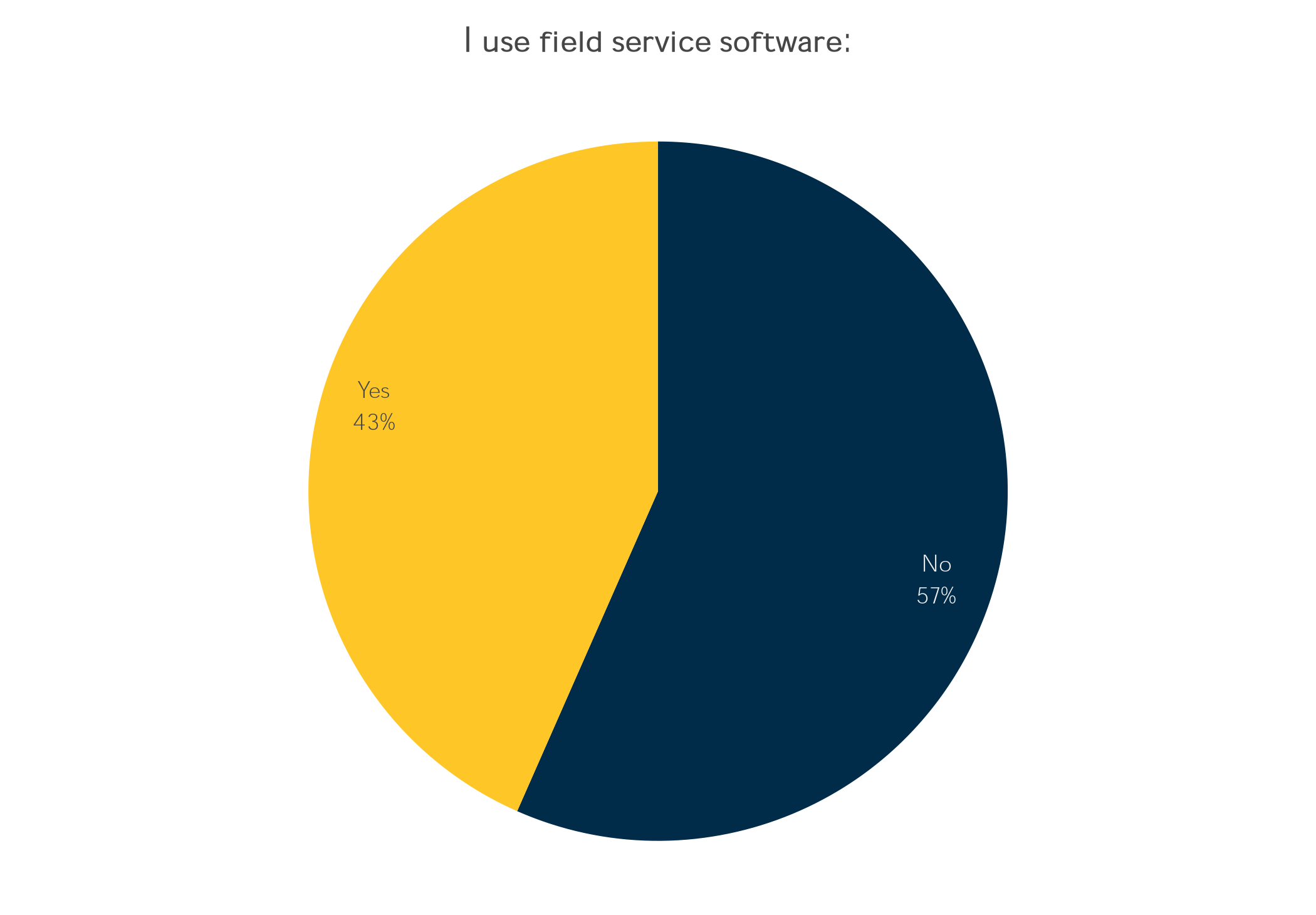 I use field service software.png