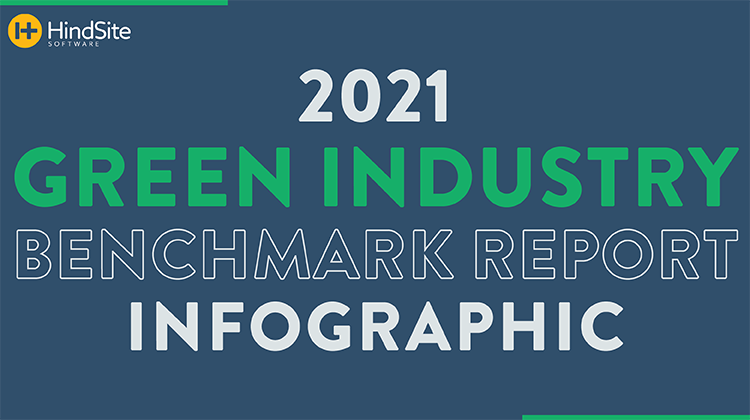 2021 GIBR Infographic Cover RS