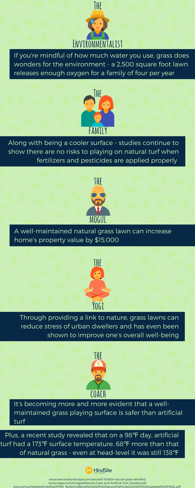 Benefits of Natural Grass- 5 Reasons Why a Customer Shouldn't Remove Their Lawn.png