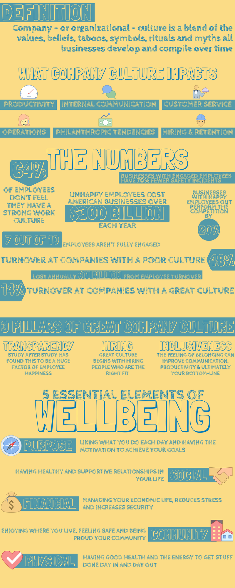 how to cultivate company culture for your lawn care company (1).png