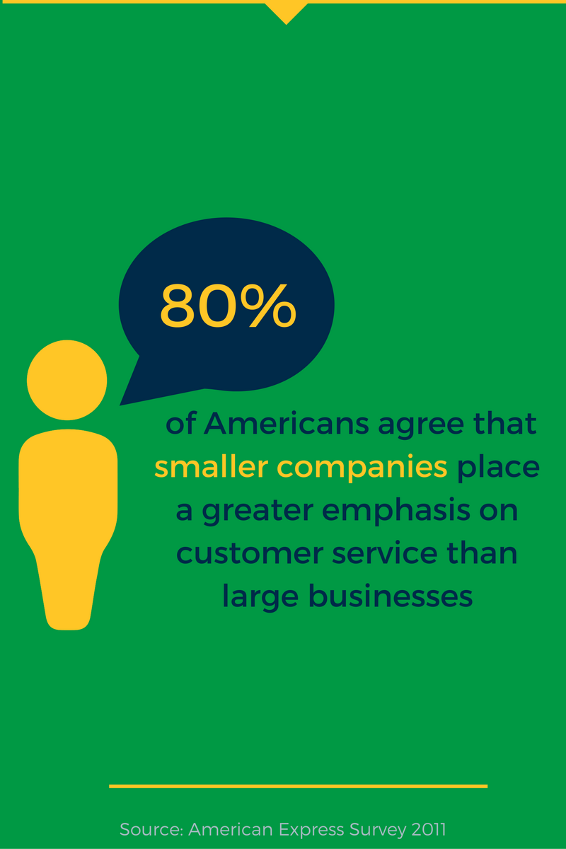 Customer Service- Stats, Facts and Quotes (6).png