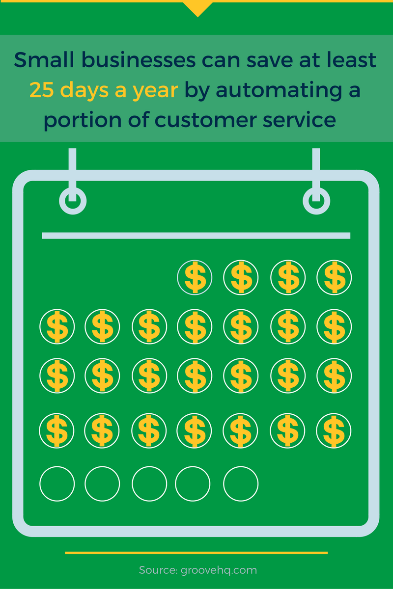 Customer Service- Stats, Facts and Quotes (7).png