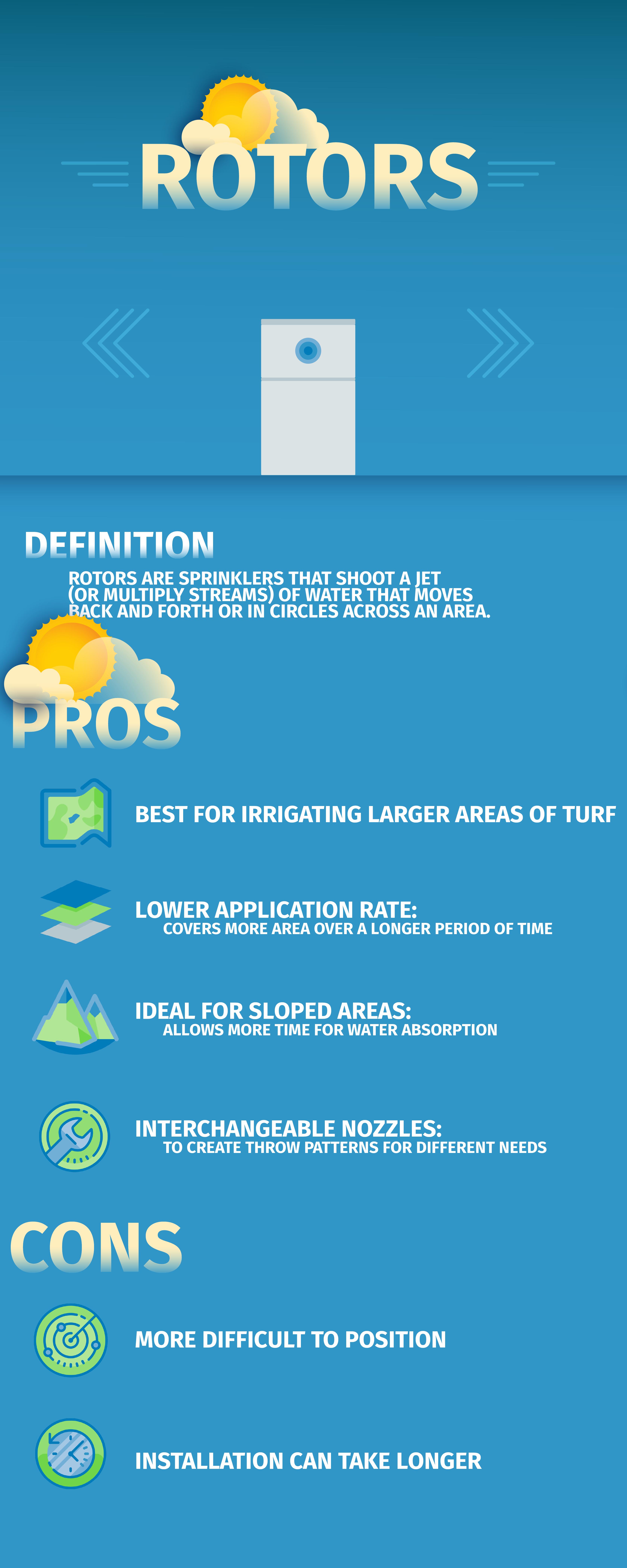 Infographic Rotors