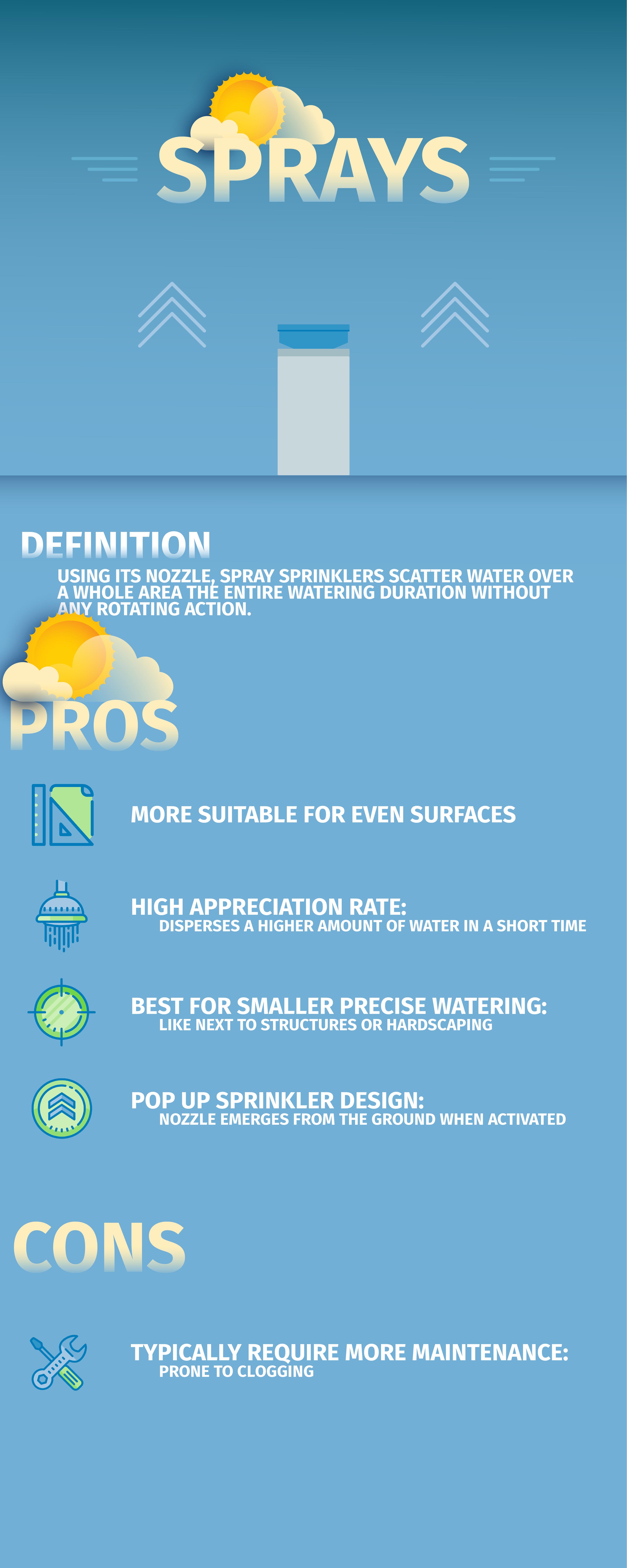 Infographic Sprays