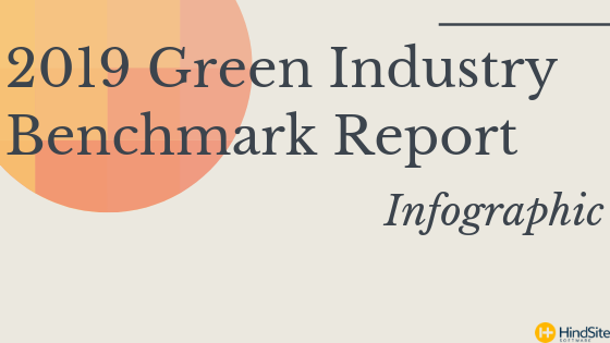 Infographic Title_ 2019 Green Industry Benchmark Report