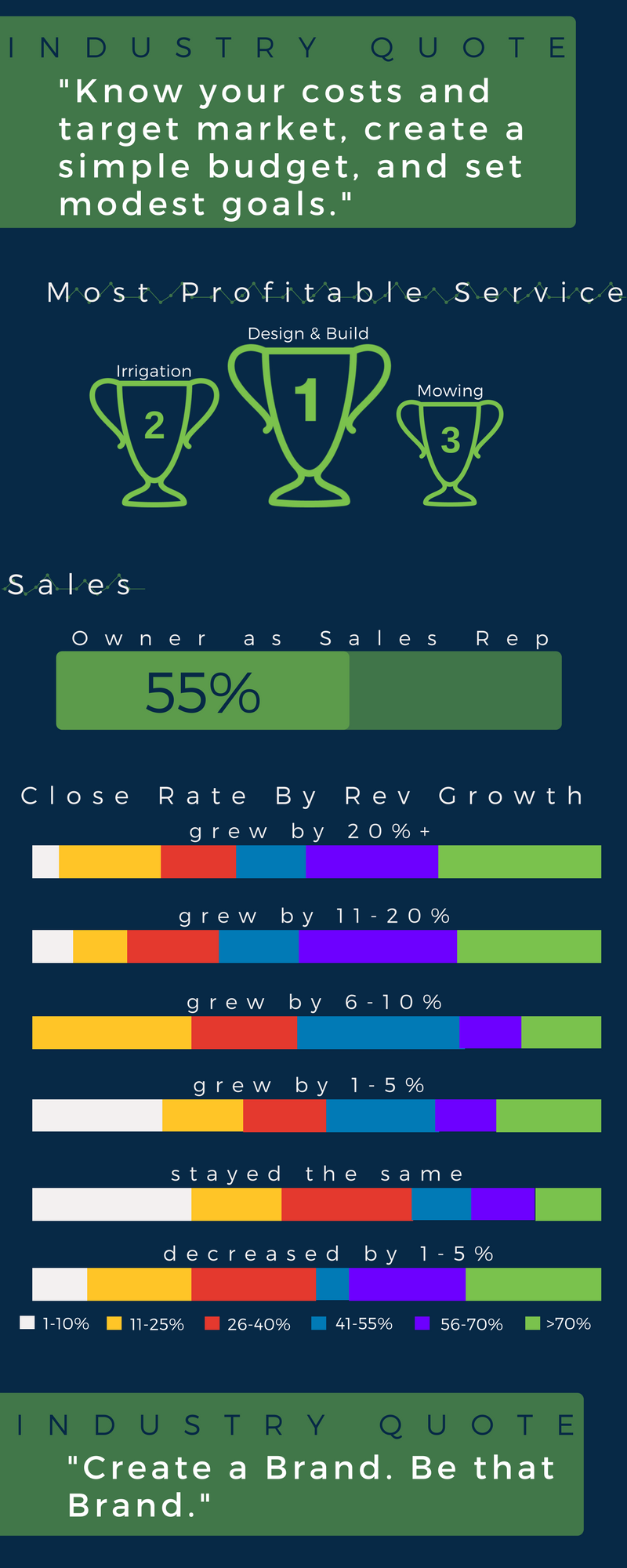2017 Green Industry Benchmark Report Infographic Post (1).png