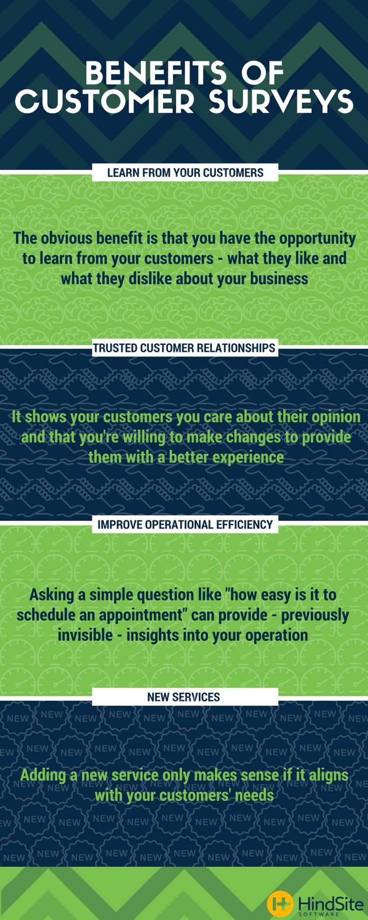 Benefits of Customer Surveys.png