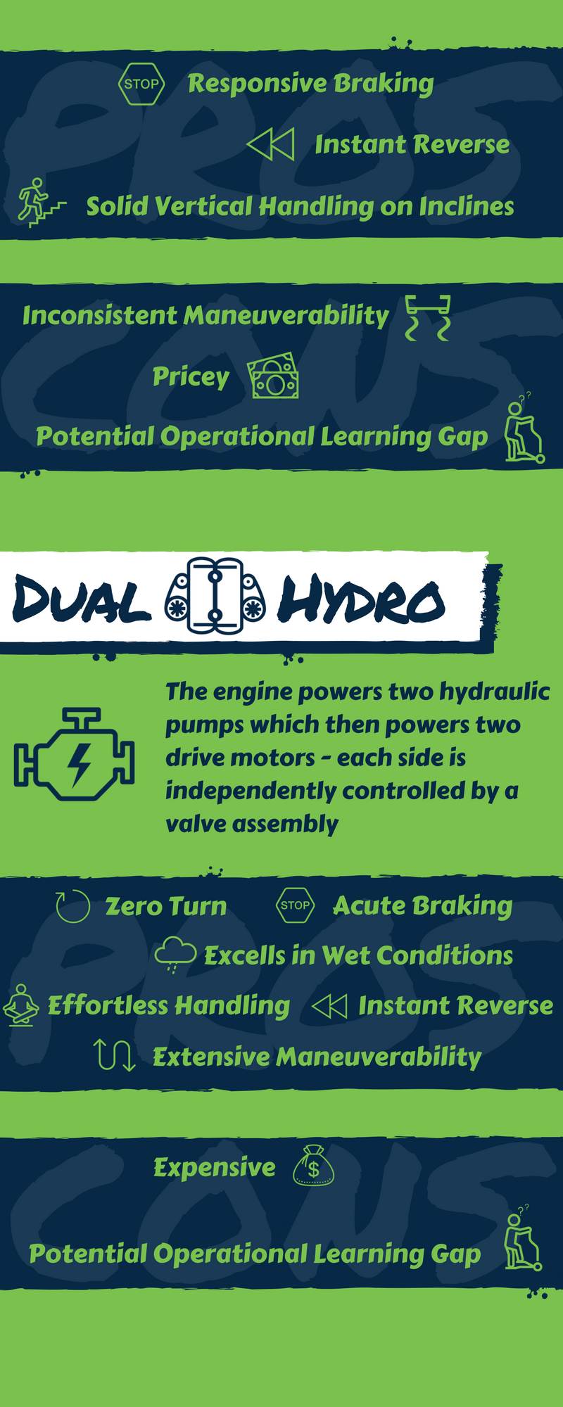 Comparing Commercial Walk Behind Mowers- Belt Drive vs. Hydrostatic (1).png