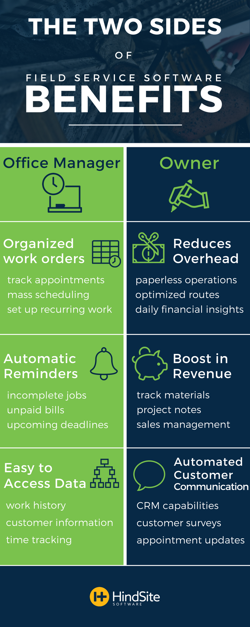 Field Service Software- Two Sides of Benefits (4).png