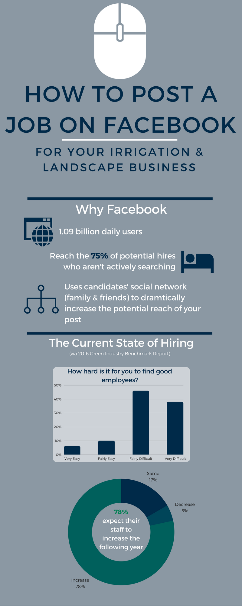 How to Post a Job to facebook (4).png