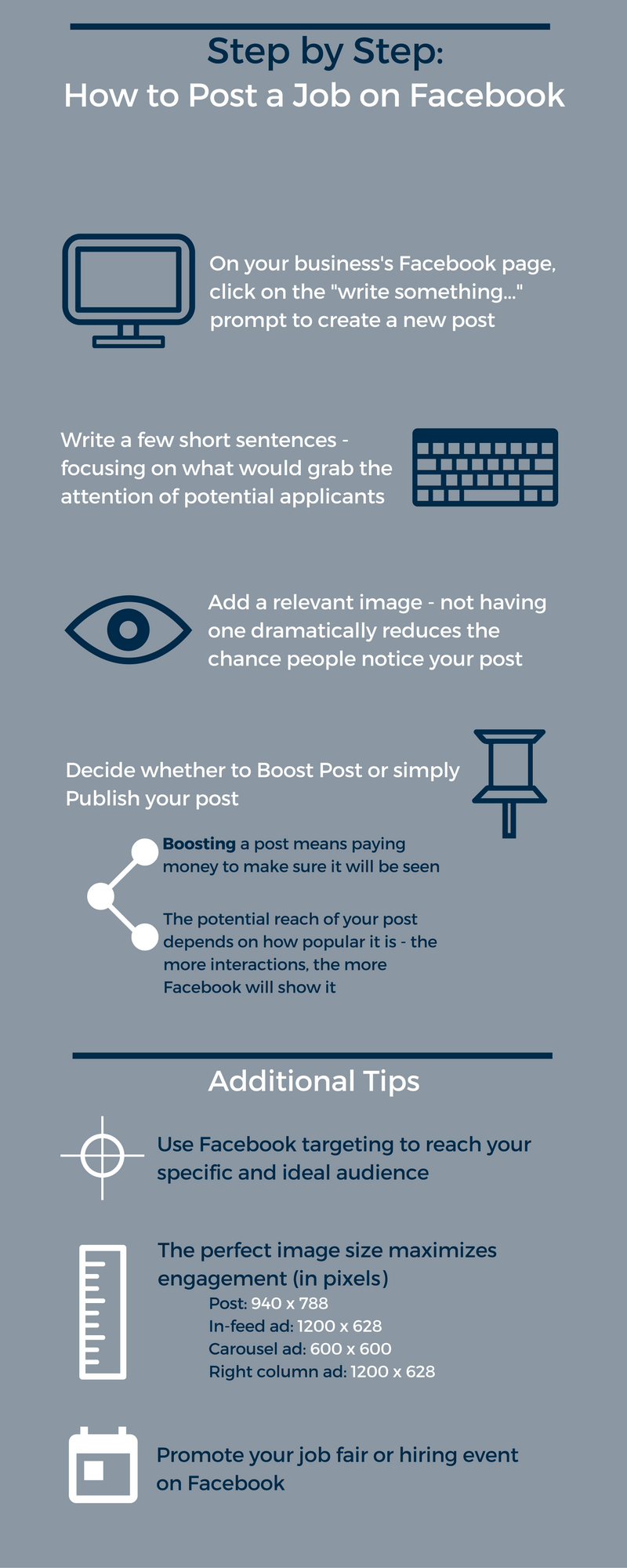 How to Post a Job to facebook (5).png