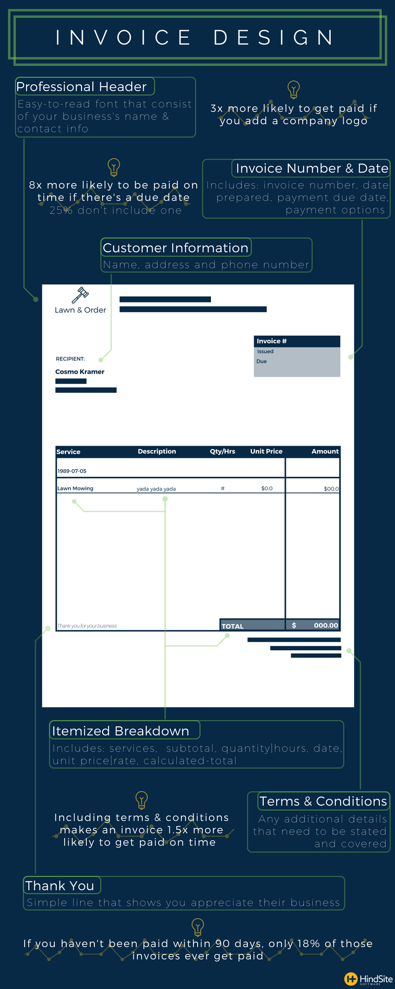 Invoice Infographic PartI (3).png