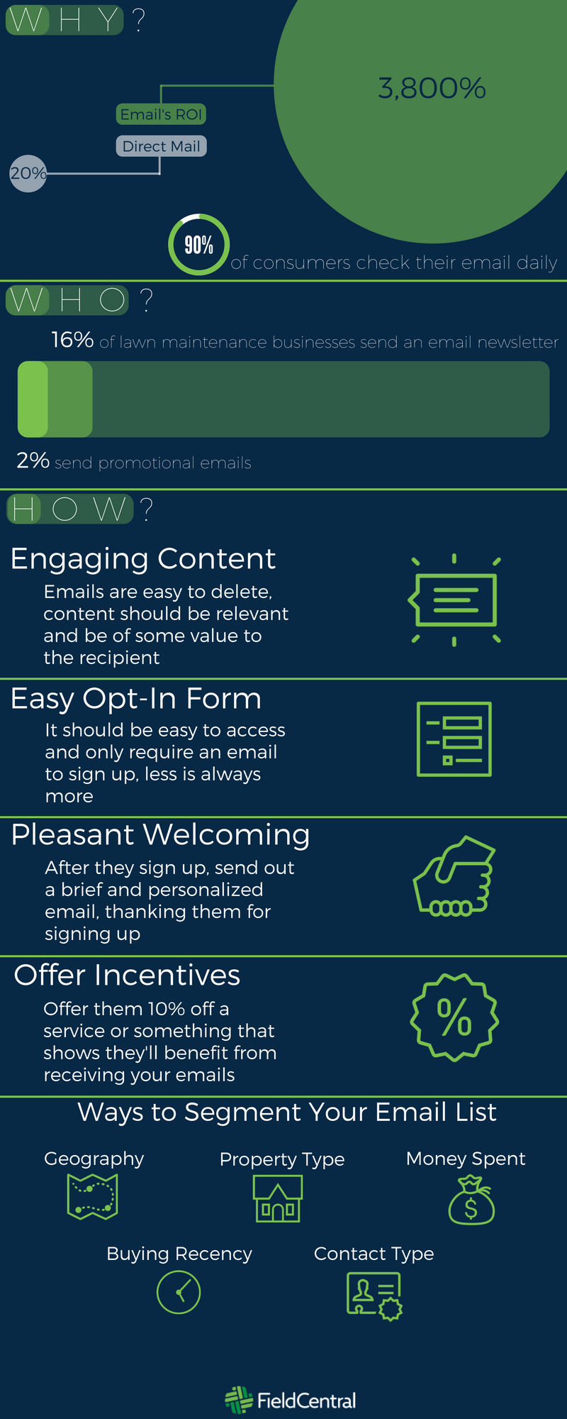 Lawn Maintenance Marketing- Better Emails, More Money (1).png