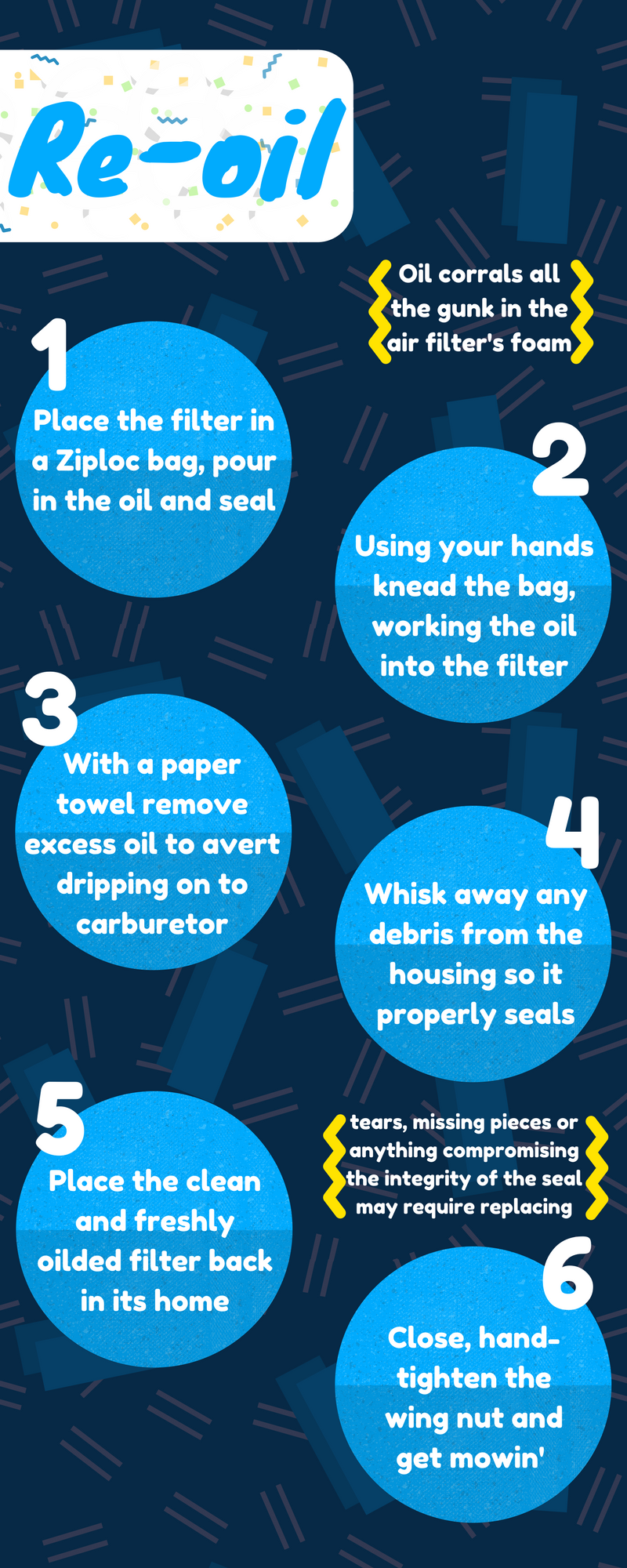 Lawn Maintenance- Cleaning Your Mower's Foam Air Filter (3).png