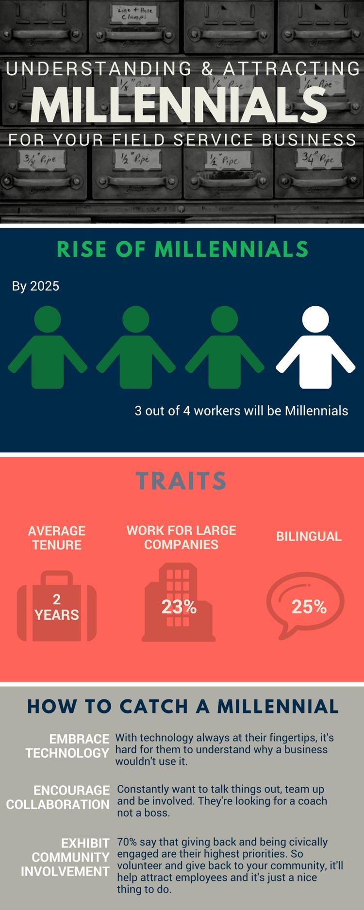 Millenials Infographicfnl (3).png