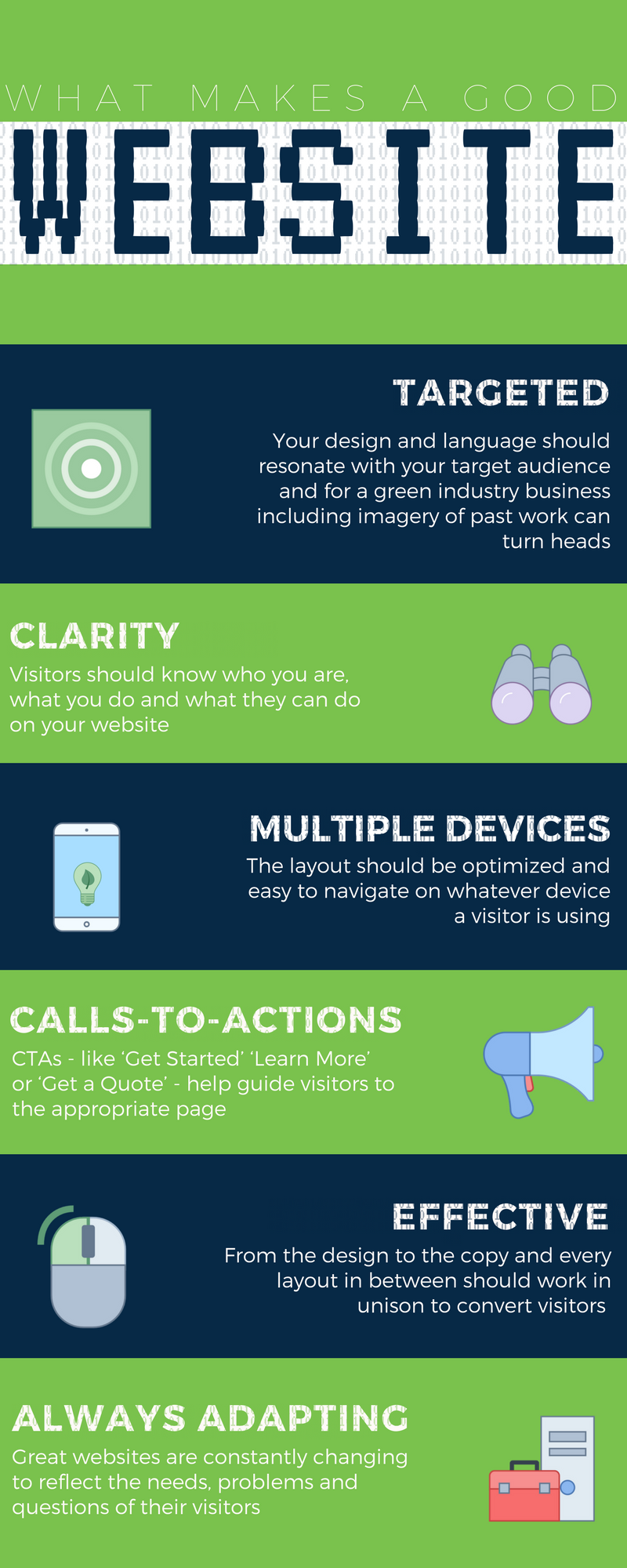 What makes a good green industry business website.png